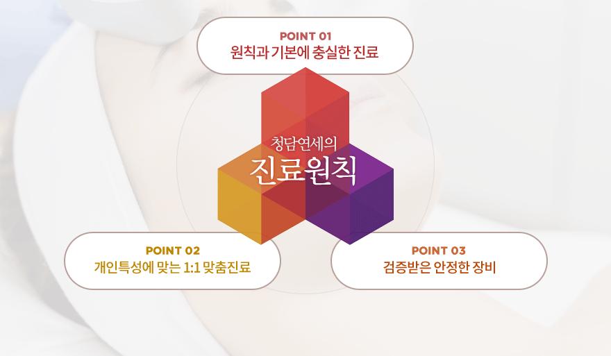 청담연세피부과, 원칙과 기본에 충실한진료, 개인 특성에 맞는 1:1 맞춤진료, 검증받은 안전한 장비